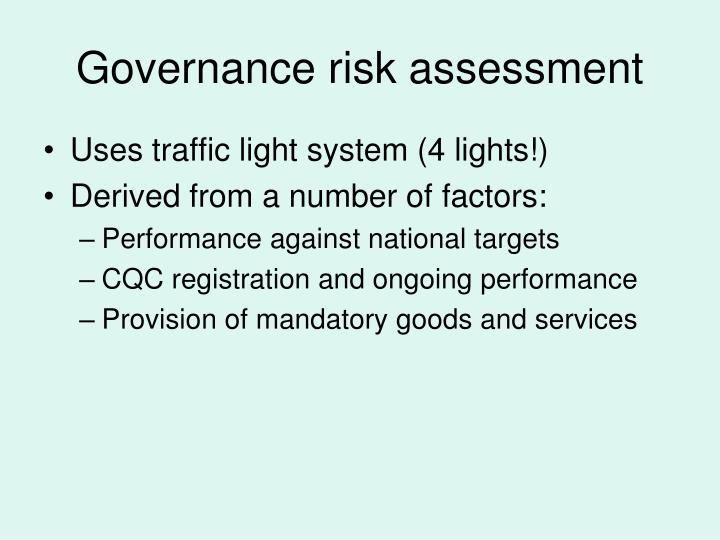Governance risk assessment