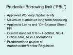 prudential borrowing limit pbl