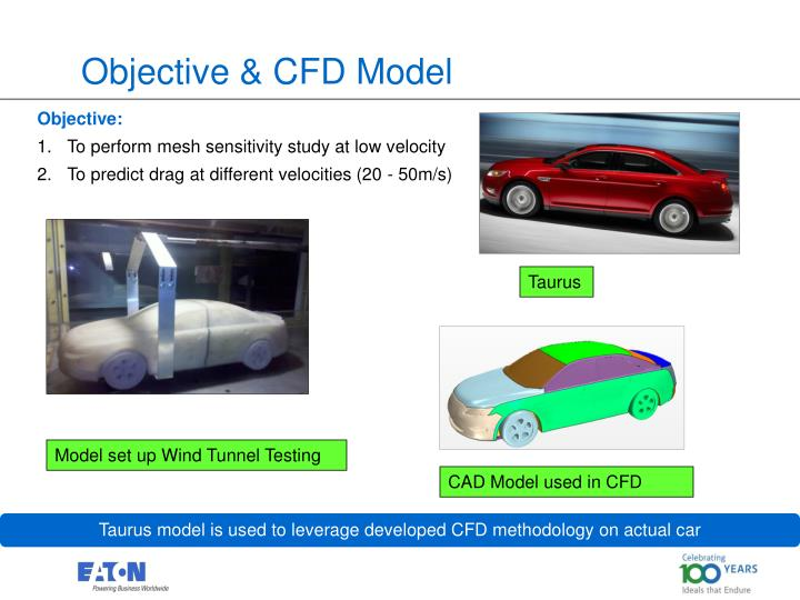 Objective & CFD Model