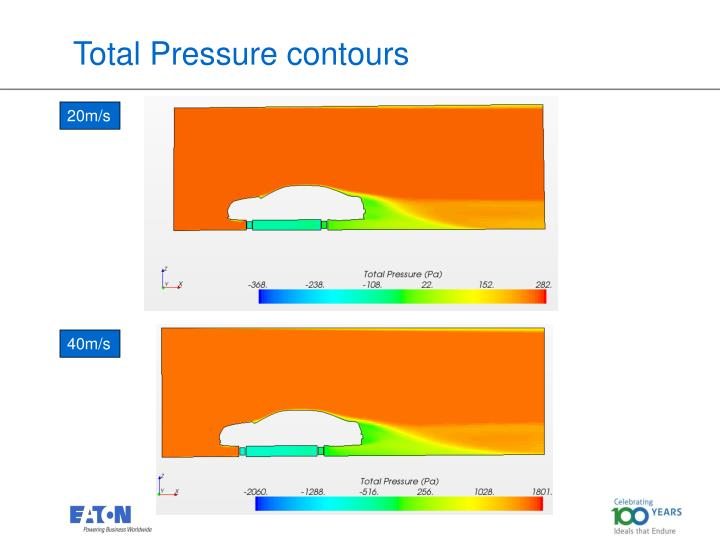 Total Pressure contours