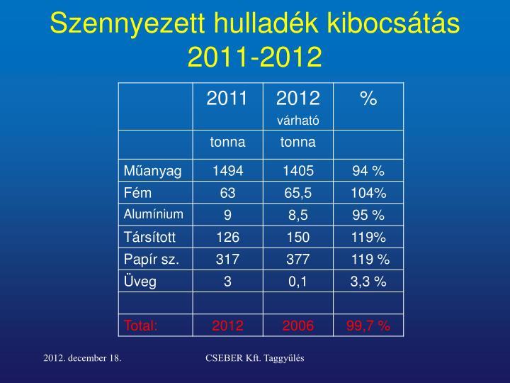 Szennyezett hulladék kibocsátás 2011-2012