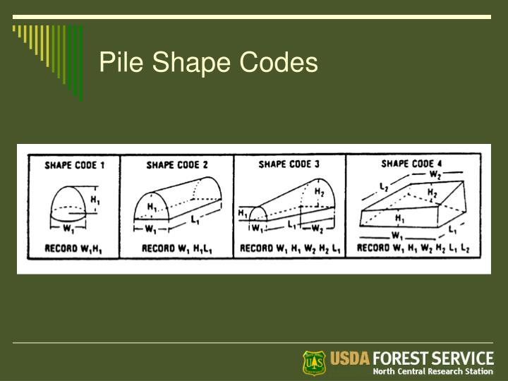 Pile Shape Codes