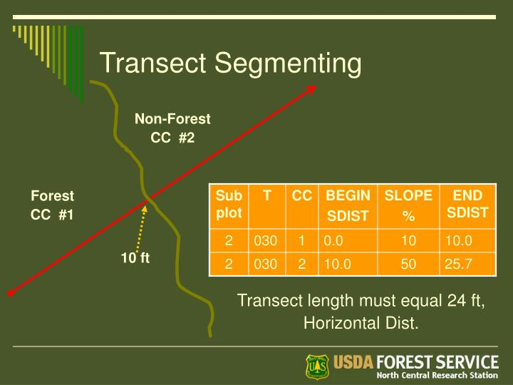Transect Segmenting