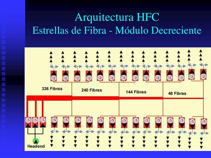 Arquitectura HFC