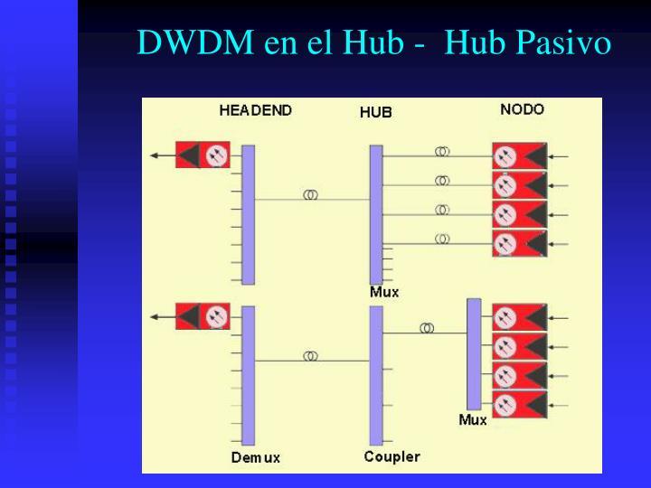DWDM en el Hub -  Hub Pasivo
