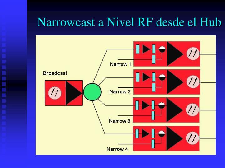 Narrowcast a Nivel RF desde el Hub