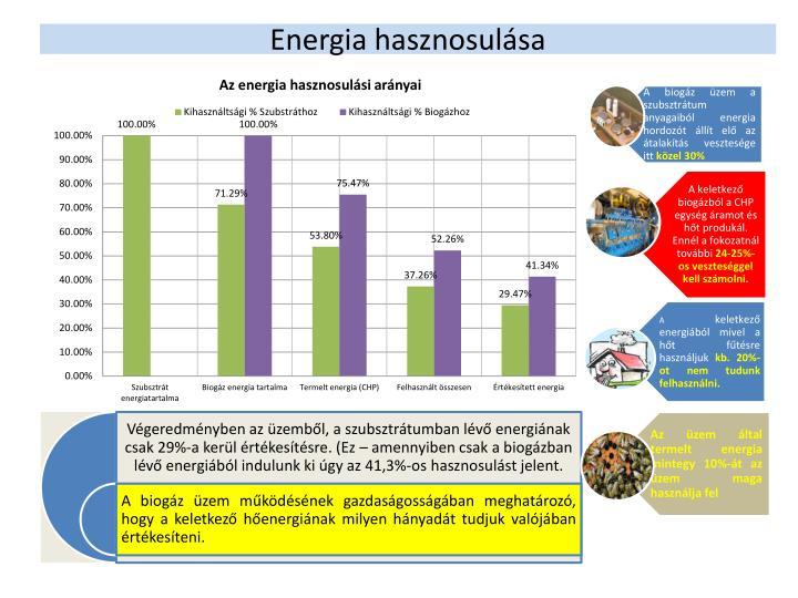Energia hasznosulása