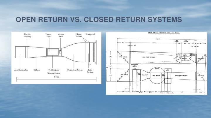 Open return vs. Closed Return Systems