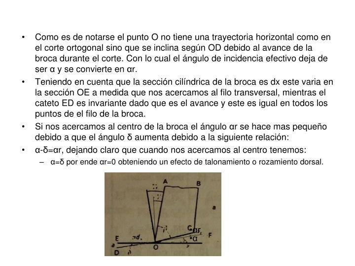 Como es de notarse el punto O no tiene una trayectoria horizontal como en el corte ortogonal sino que se inclina según OD debido al avance de la broca durante el corte. Con lo cual el ángulo de incidencia efectivo deja de ser