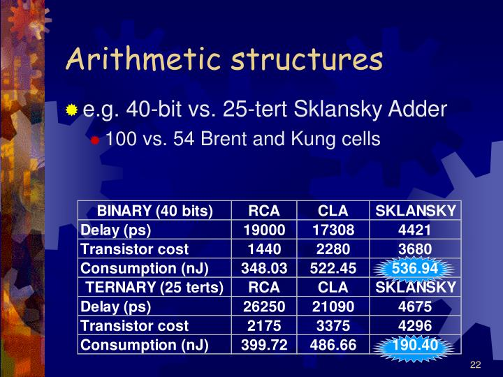 Arithmetic structures