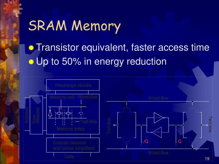 SRAM Memory