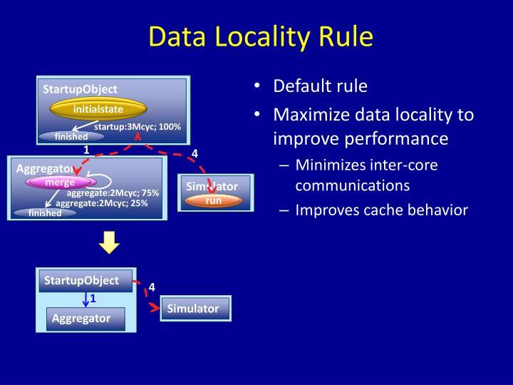 Data Locality Rule