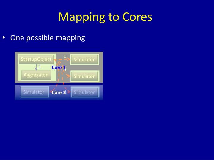Mapping to Cores