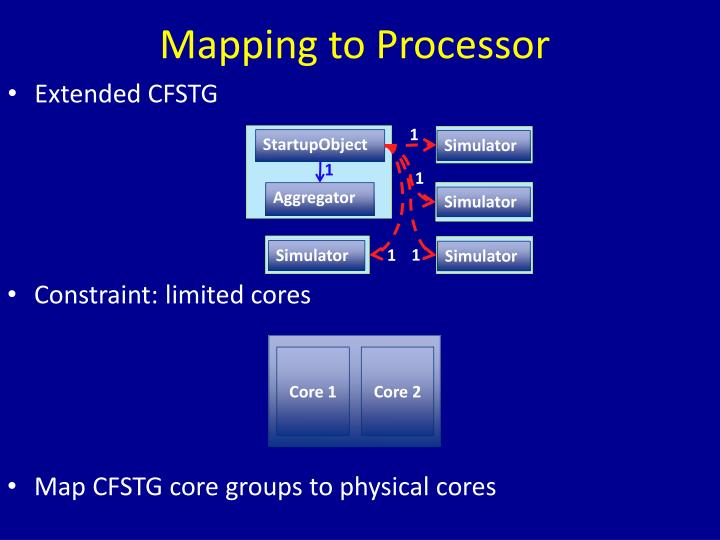 Mapping to Processor