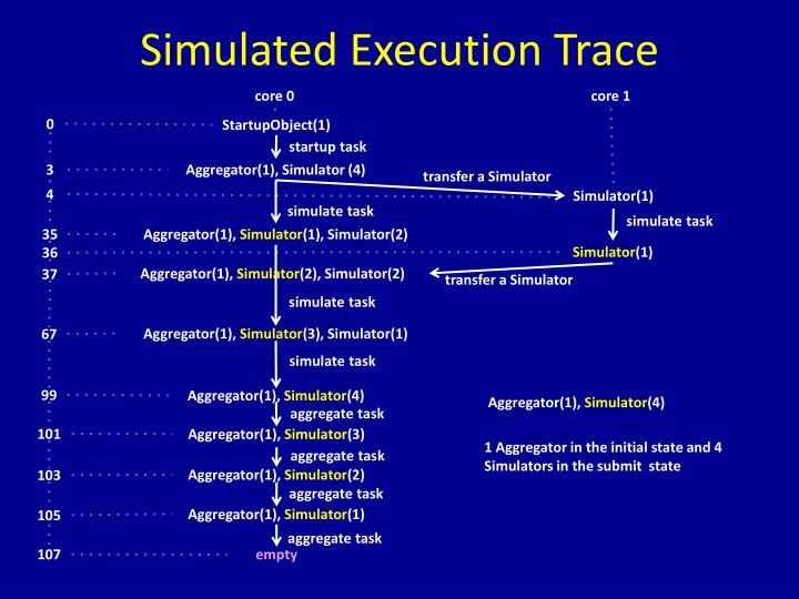Simulated Execution Trace