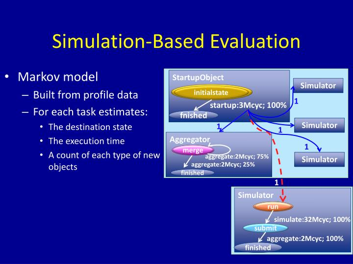 Simulation-Based Evaluation