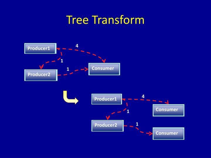 Tree Transform
