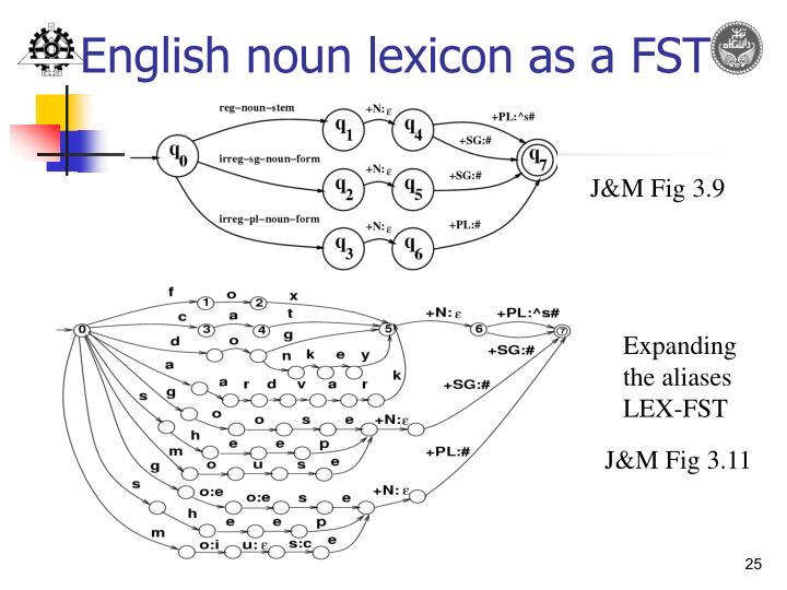 English noun lexicon as a FST