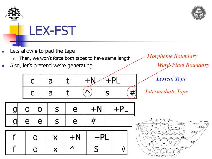 LEX-FST