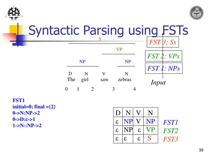 Syntactic Parsing using FSTs
