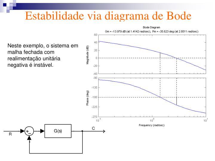 Estabilidade via diagrama de Bode
