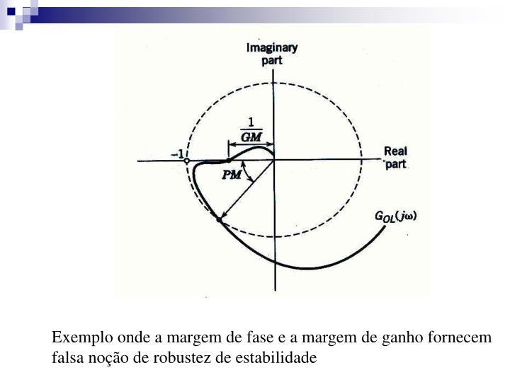Exemplo onde a margem de fase e a margem de ganho fornecem falsa noção de robustez de estabilidade