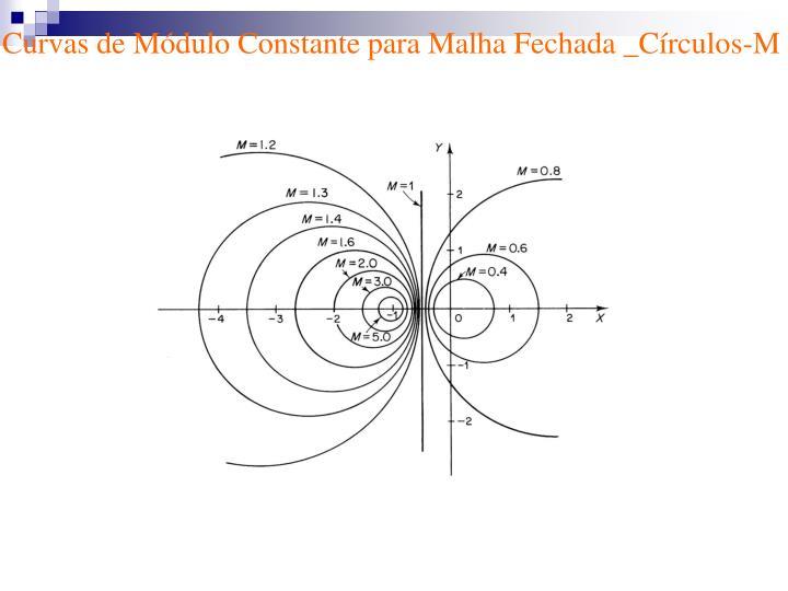 Curvas de Módulo Constante para Malha Fechada _Círculos-M