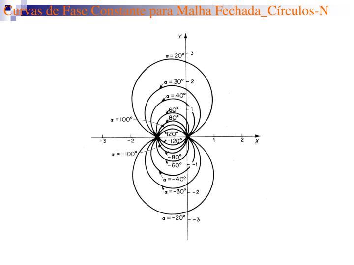 Curvas de Fase Constante para Malha Fechada_Círculos-N