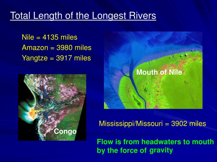 Total Length of the Longest Rivers
