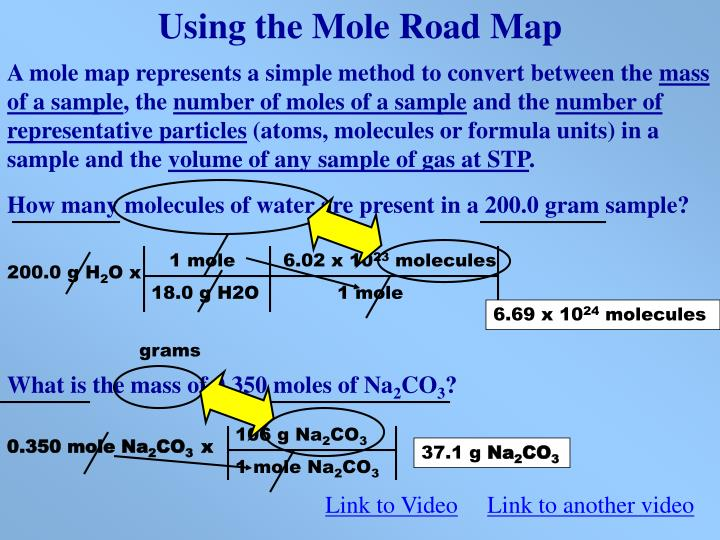 Using the Mole Road Map
