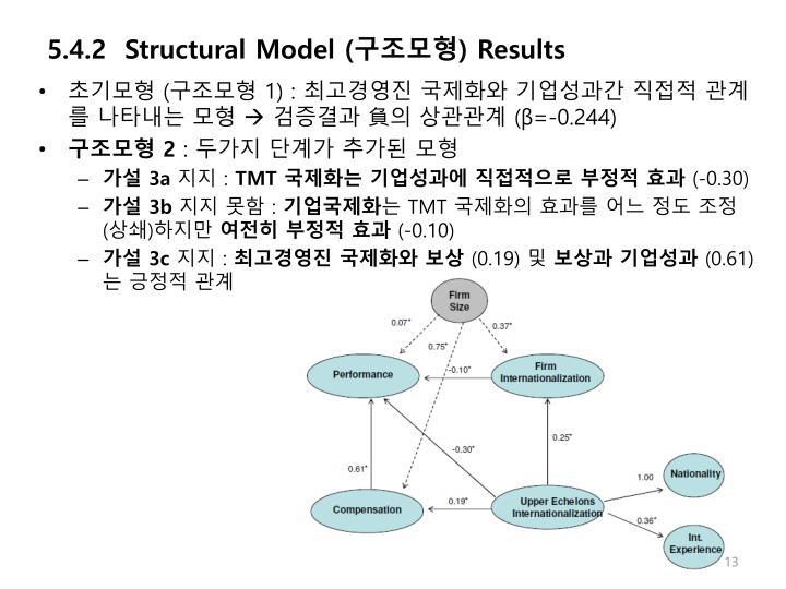 5.4.2  Structural Model (