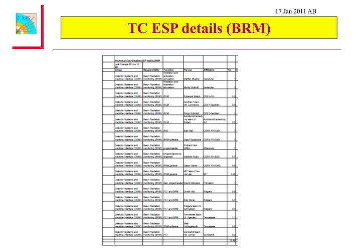 TC ESP details (BRM)