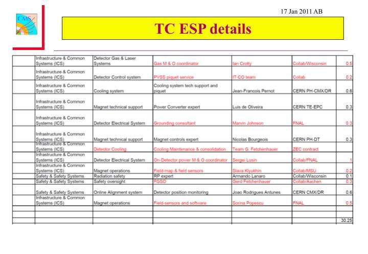 TC ESP details