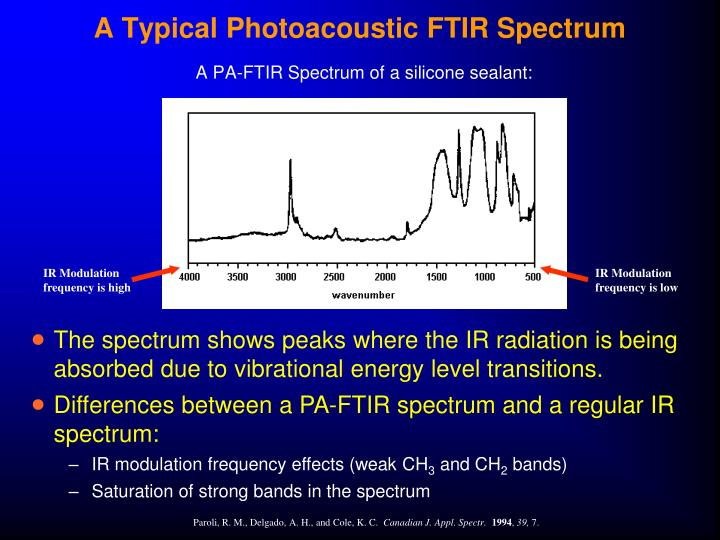 A Typical Photoacoustic FTIR Spectrum