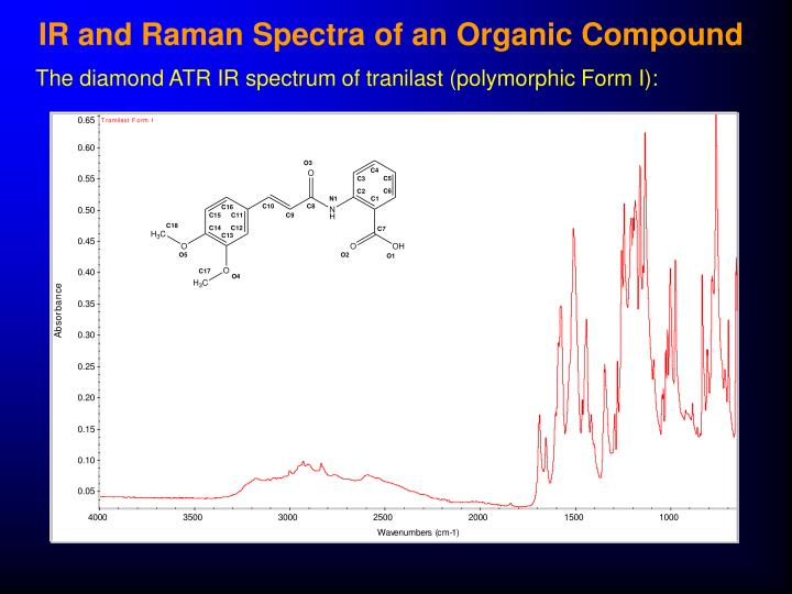 IR and Raman Spectra of an Organic Compound