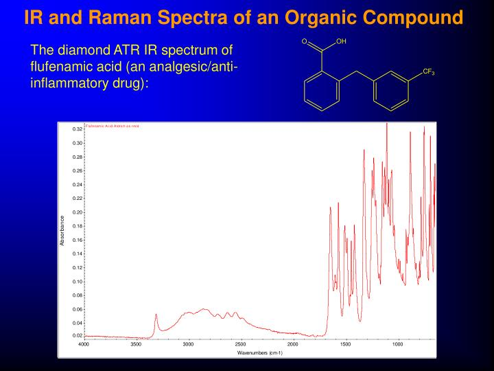 IR and Raman Spectra of an Organic Compound