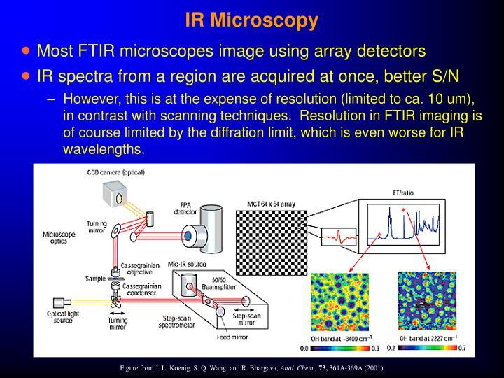 IR Microscopy