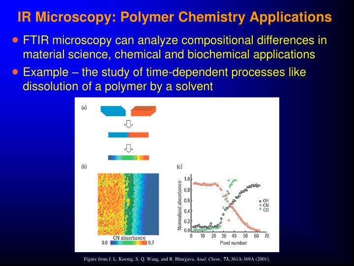 IR Microscopy: Polymer Chemistry Applications