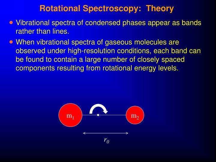 Rotational Spectroscopy:  Theory