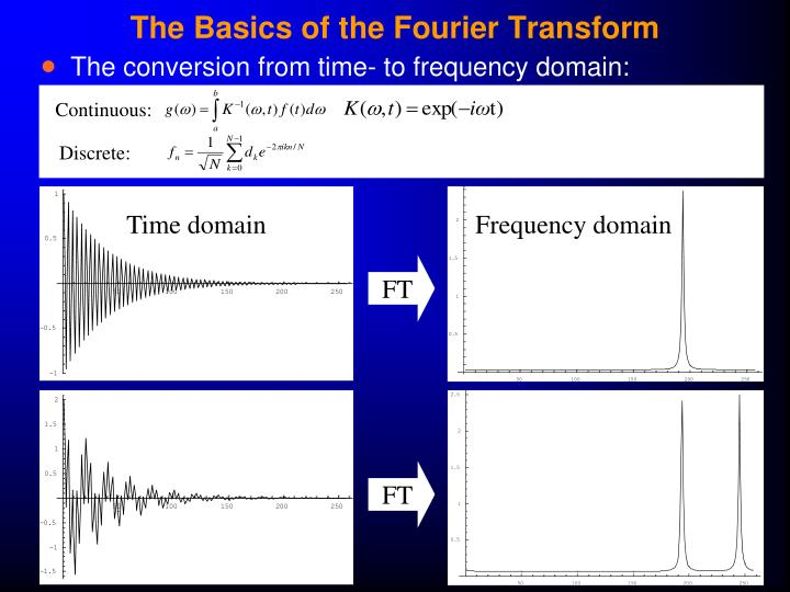 The Basics of the Fourier Transform