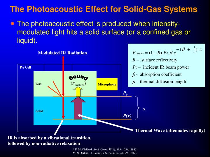The Photoacoustic Effect for Solid-Gas Systems