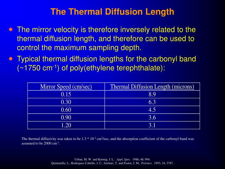 The Thermal Diffusion Length