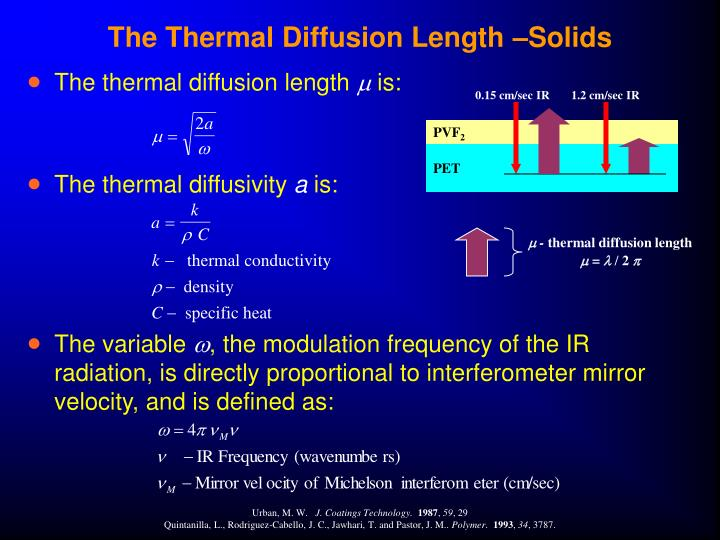 The Thermal Diffusion Length –Solids