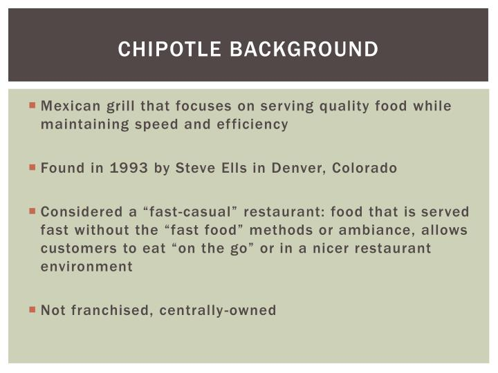 Chipotle background
