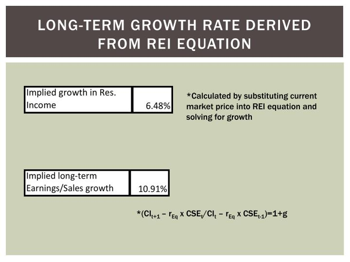 Long-term growth rate derived from
