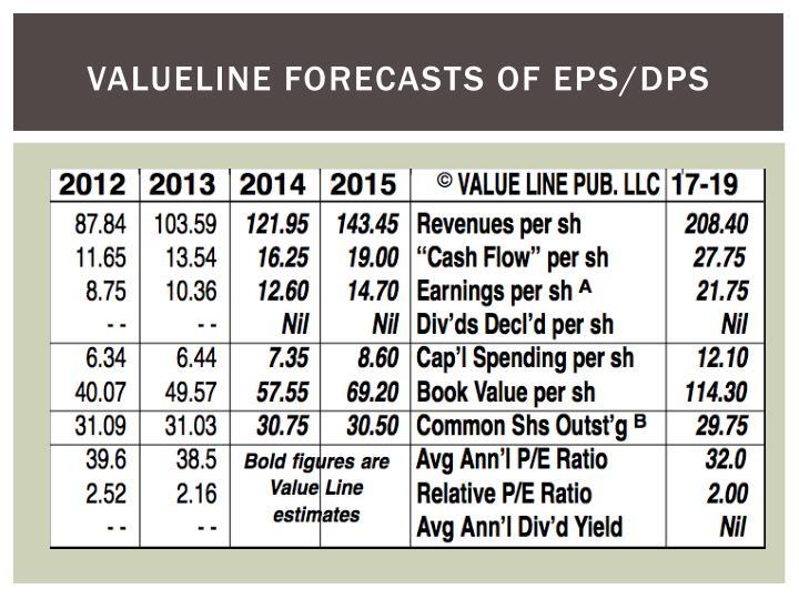 Valueline forecasts of eps/dps