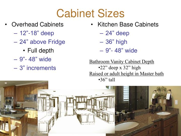 Overhead Cabinets