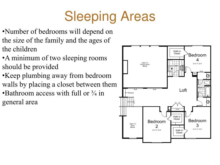 Number of bedrooms will depend on the size of the family and the ages of the children