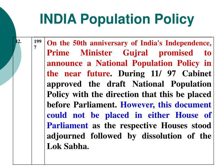 INDIA Population Policy