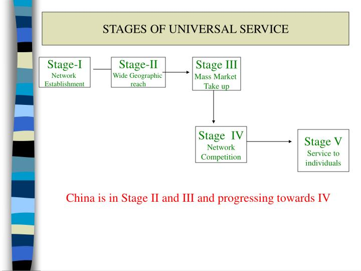 STAGES OF UNIVERSAL SERVICE